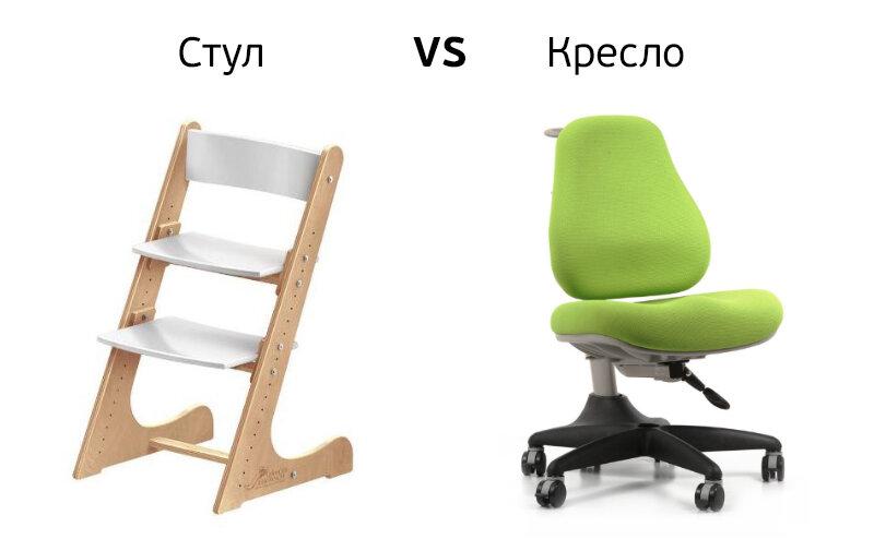кресло для школьника регулируемый для дома