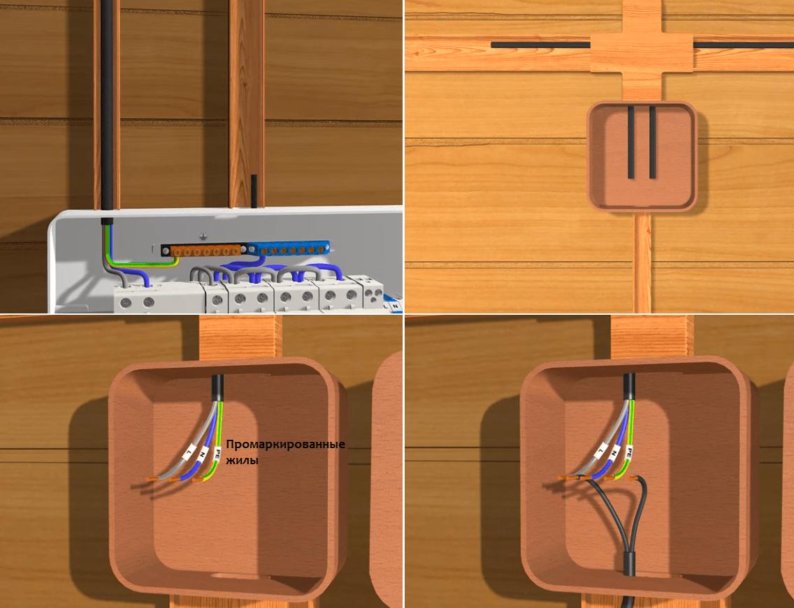 Виды термостойких проводов для саун и бань