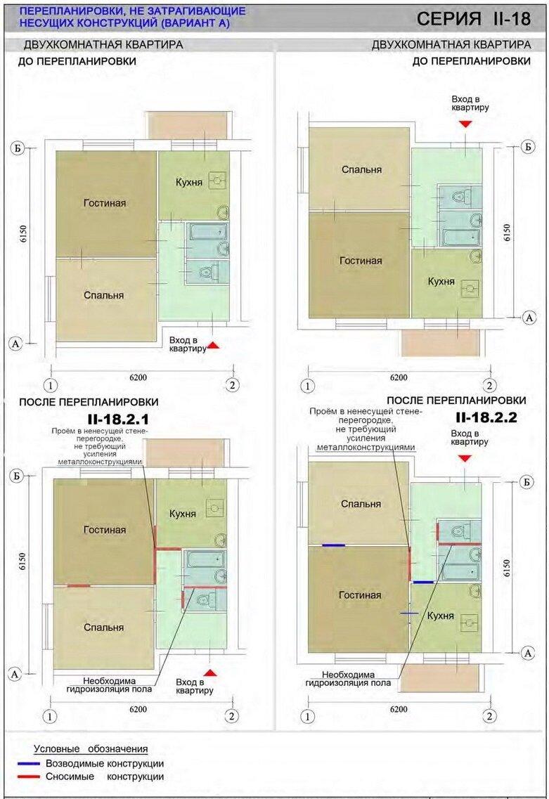 Пластиковые окна в дома серии ii-18: размеры, цена в москве