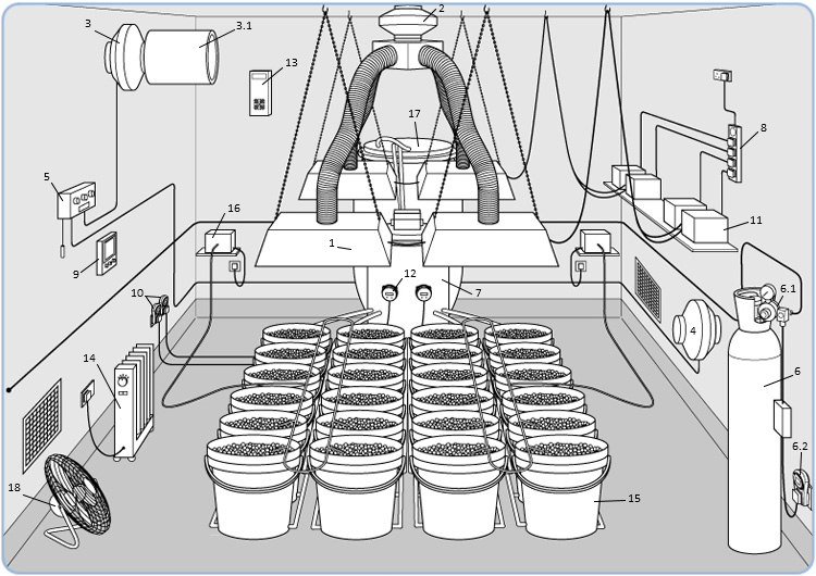Как оформить систему вентиляции в гроубоксе
