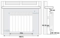Расстояние от батареи до подоконника: монтаж отопительного прибора