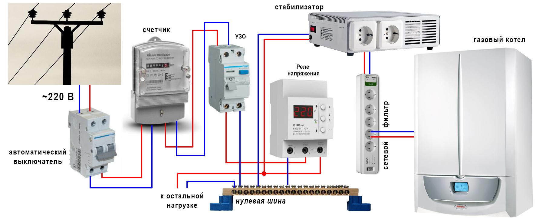 инверторный стабилизатор напряжения для газового котла