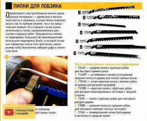 Виды пилок для электролобзика - технические характеристики и свойства инструмента