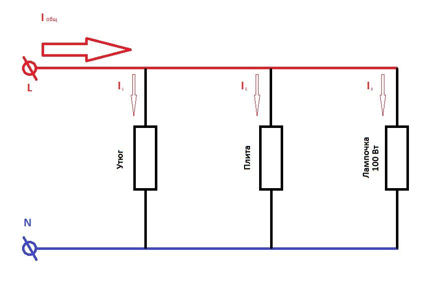 Параллельное и последовательное соединение розеток. соединение розеток шлейфом. когда можно соединять розетки данным способом? преимущество и недостаток данного способа подключения