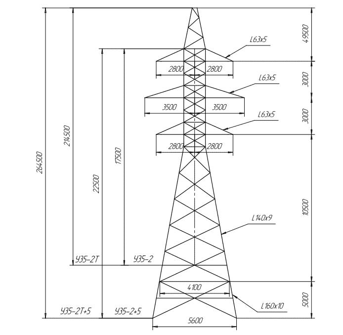 Охранная зона лэп: сколько метров от линий 10 кв, 110 кв, 35 кв, 6 кв, 0,4 кв в каждую сторону