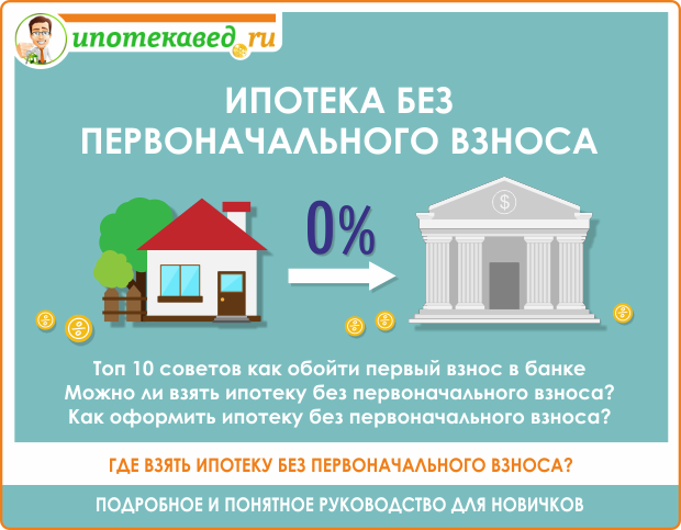 льготный кредит на строительство дома
