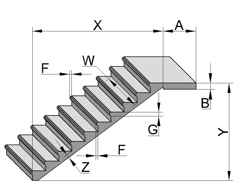 рассчитать лестницу на 2 этаж