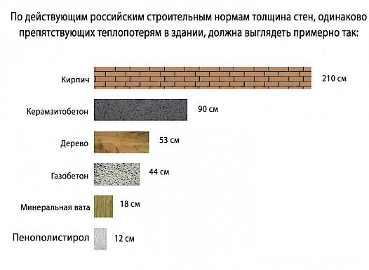 Стандартные размеры деревянных досок — topsamoe.ru