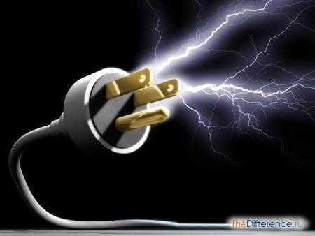 Перевести сколько ампер у квт онлайн. калькулятор перевода силы тока ампер в мощность ватт