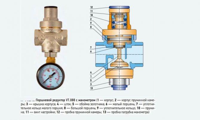 клапан давления воды в квартире