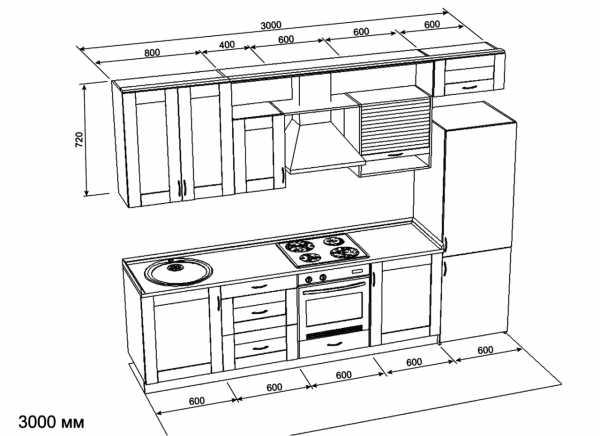 Всё о планировании прямой (линейной, однорядной) кухни