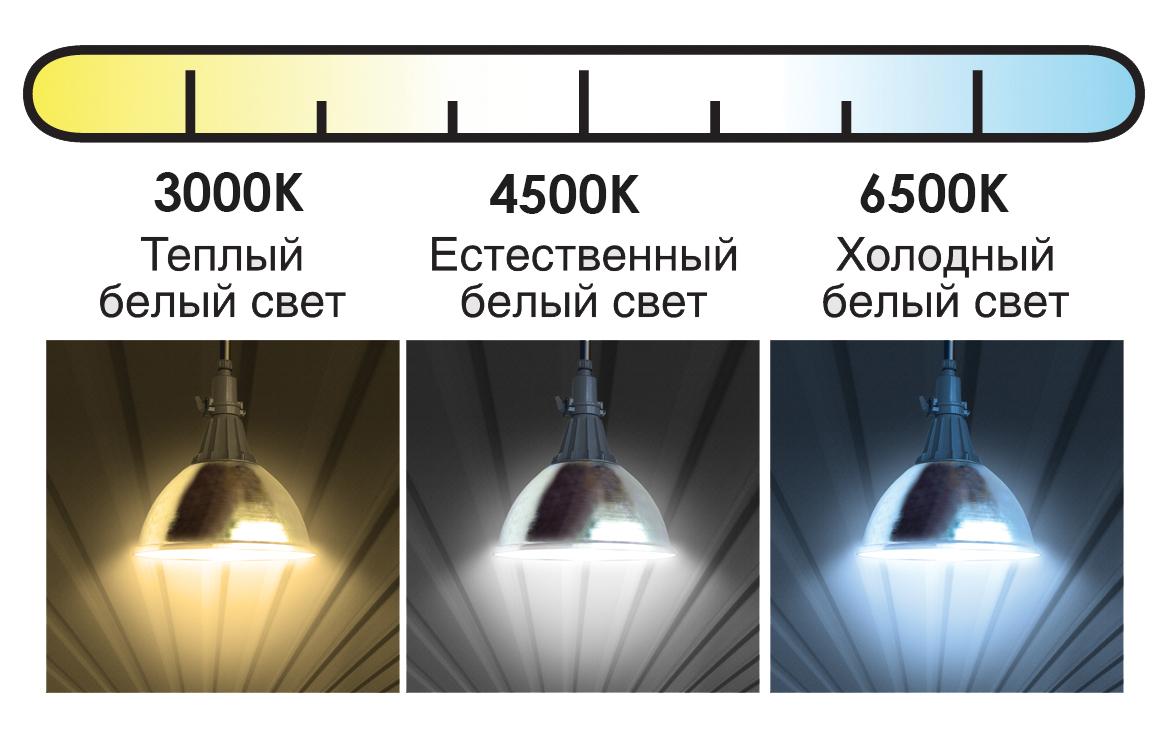 теплый свет лампы