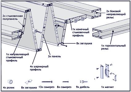 Складные ворота: виды конструкций и принцип работы