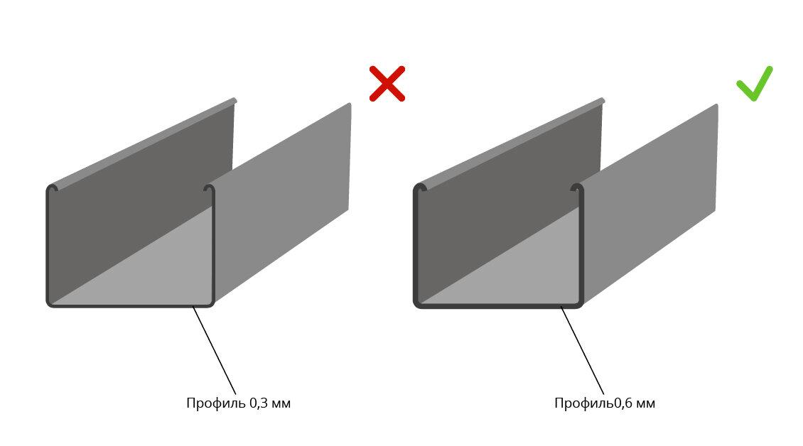 Как и чем приклеить плитку на гипсокартон | топ-5 марок