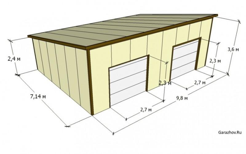 Оптимальный размер ворот для гаража