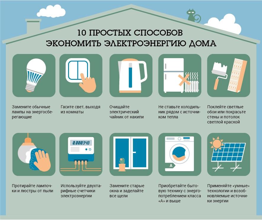 пути экономии электрической энергии в быту