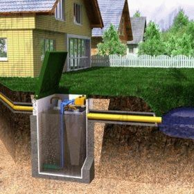 канализация септик для частного дома