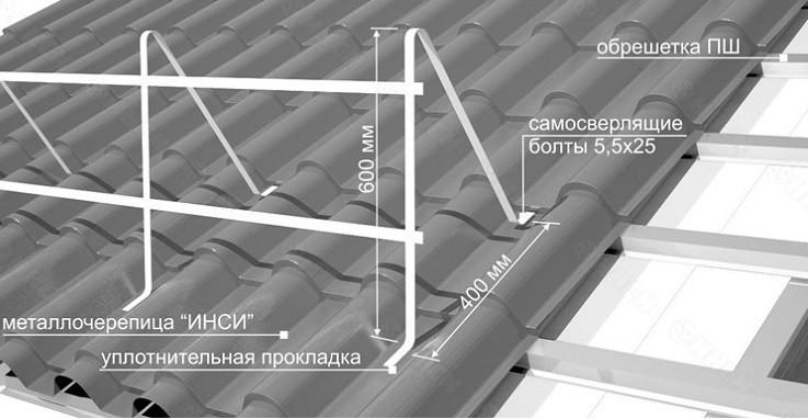 Снегозадержатели на крышу своими руками: лучшие варианты самоделок