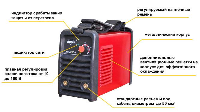 Техника сварки тонкого металла инвертором