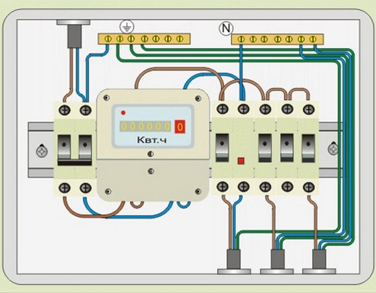 Просто и безопасно: автоматы в электрощите подключаем самостоятельно