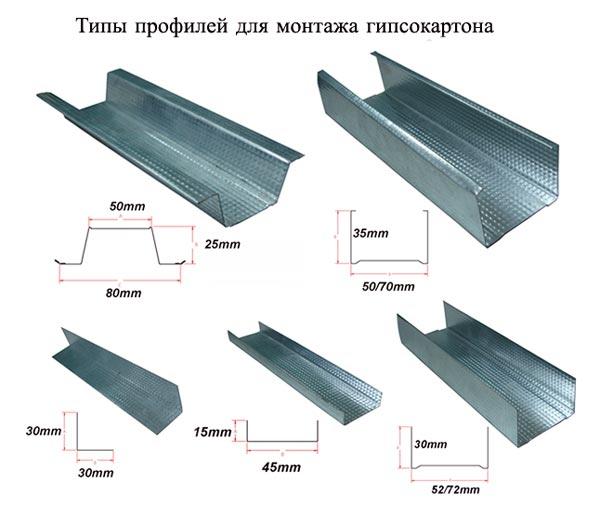 Направляющие для гипсокартона и их размеры - как крепить потолочные профили