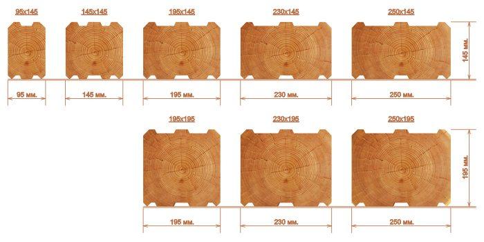 Размеры бруса для строительства дома: как выбрать?