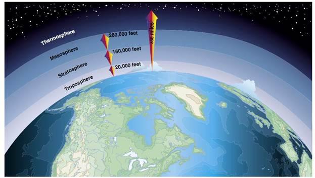 Тепловой насос воздух воздух, эффективен ли он