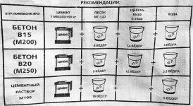 как посчитать строительный объем здания калькулятор