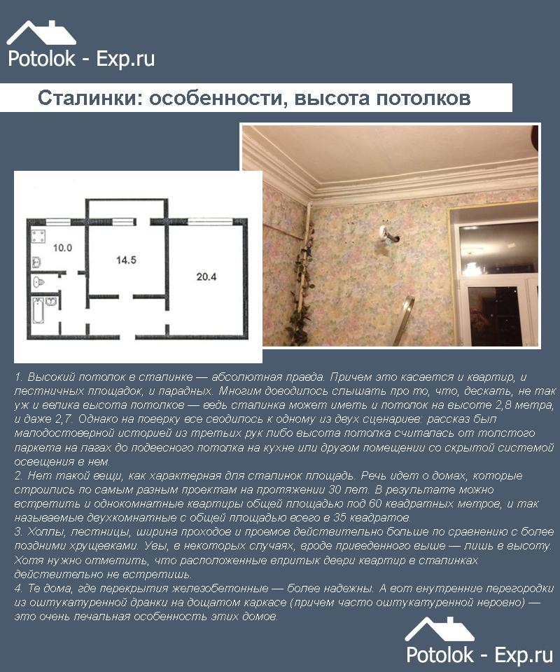 минимальная высота потолка в жилых помещениях