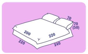 Размеры детского постельного белья: стандарт для новорожденных, дошкольников и подростков