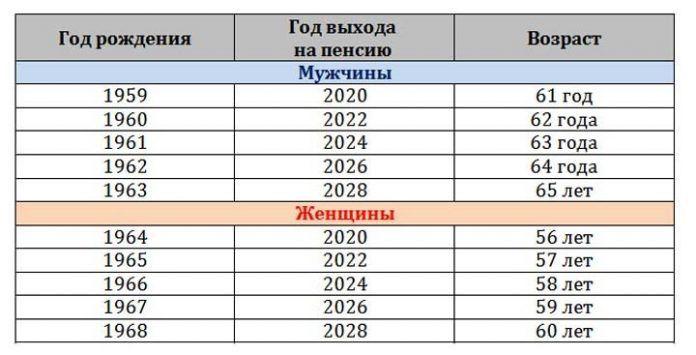 Земельный участок многодетным семьям в москве 2019 г.