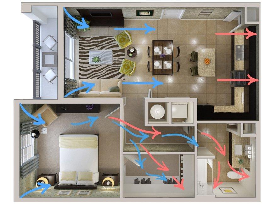 Приточная вентиляция: ее функции и принцип работы