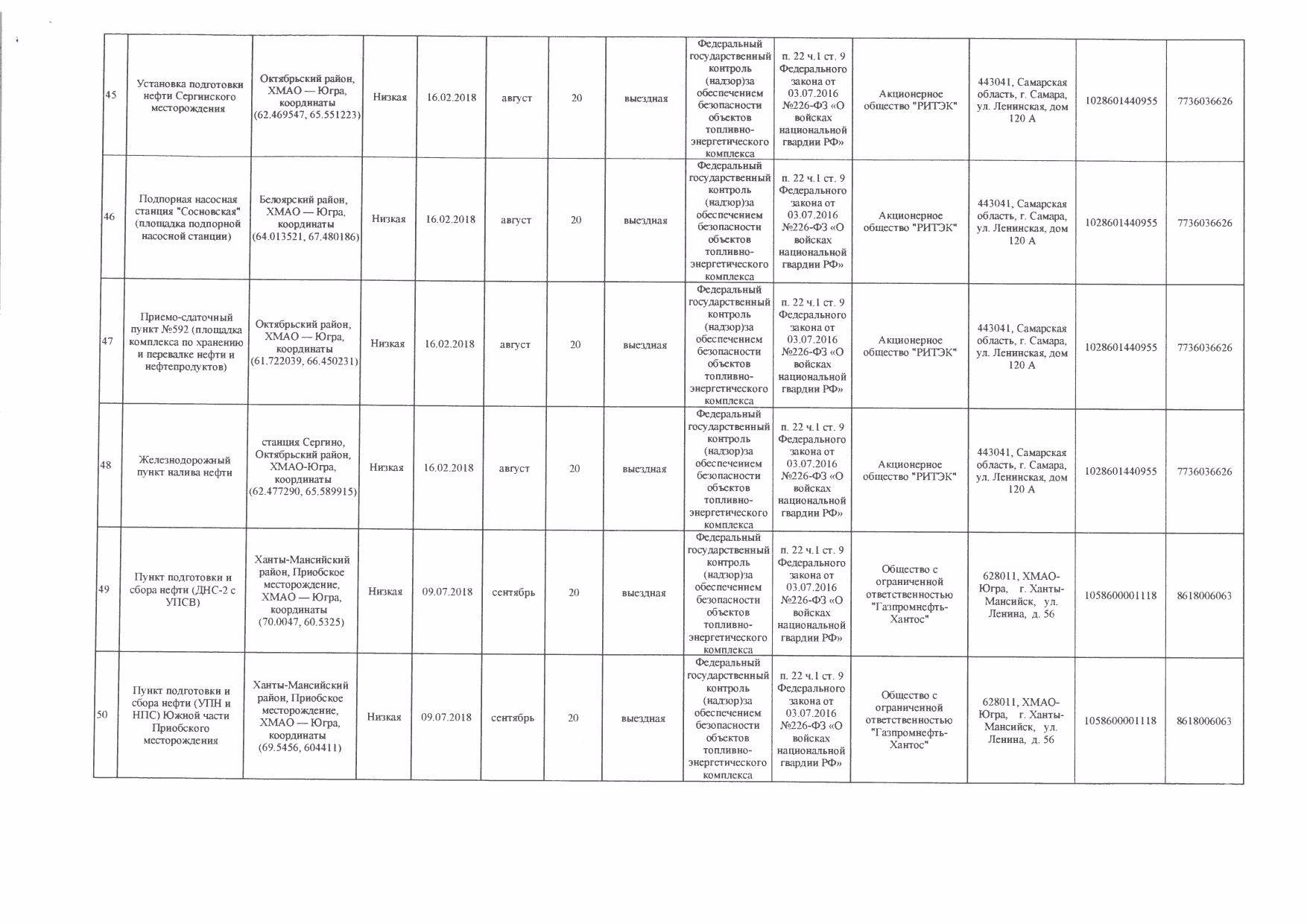 """Фгку """"уво внг россии по городу москве"""",  москва (oгрн 1027739533260, инн 7723002556, кпп 772301001) —  реквизиты,  контакты,  рейтинг"""