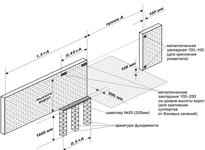 Откатные ворота своими руками — как построить простые и автоматические ворота. схемы, чертежи и обзор лучших идей (90 фото)