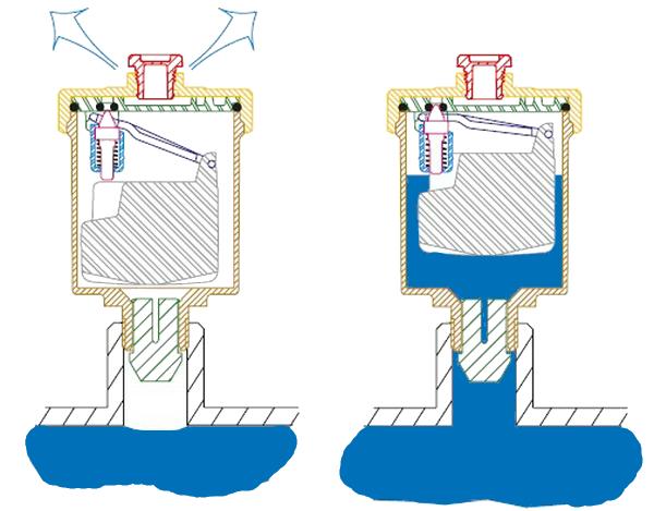 автоматический воздухоотводчик для отопления