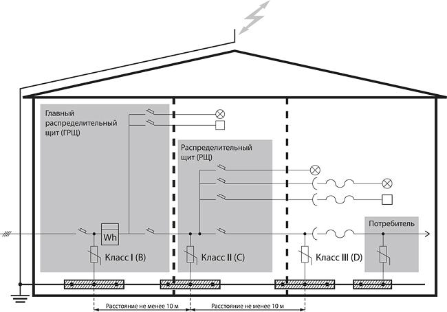 оин1ограничитель импульсных напряжений схема подключения