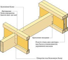застеклить балкон деревянными рамами