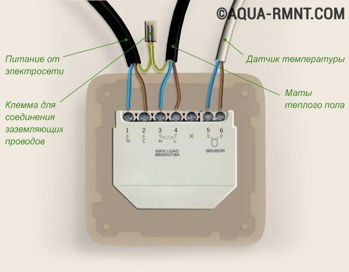 Электрический теплый пол своими руками: подготовка и монтаж