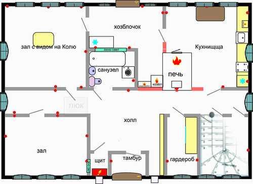 планировка дома 2 этажа