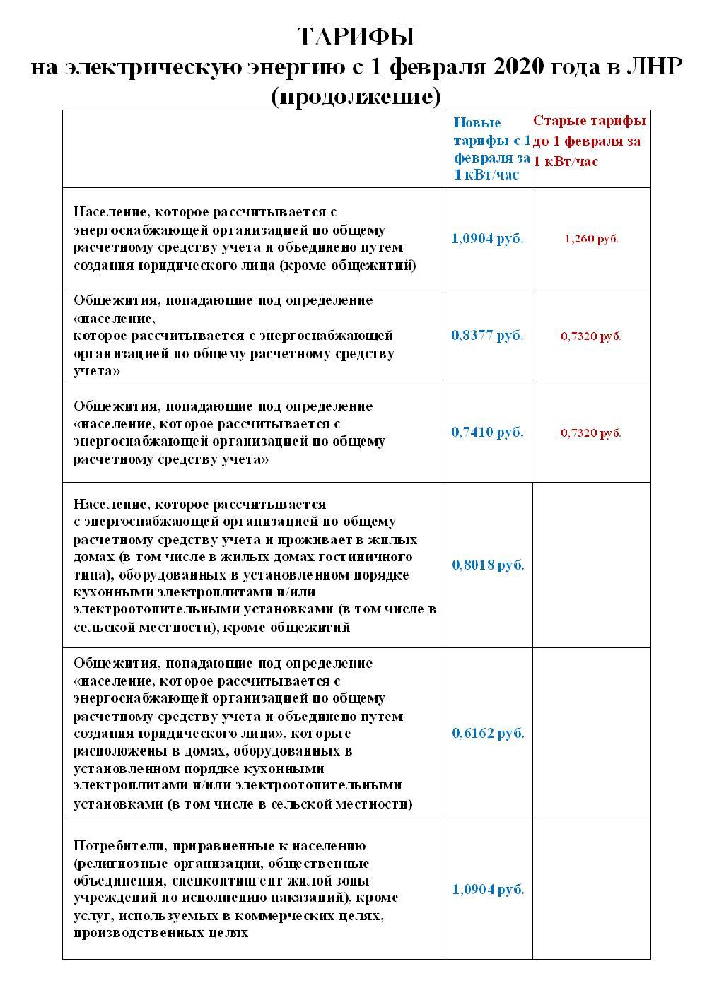 Тарифы на электроэнергию для московской области с 1 июля 2020 года ⋆ тарифы-24!