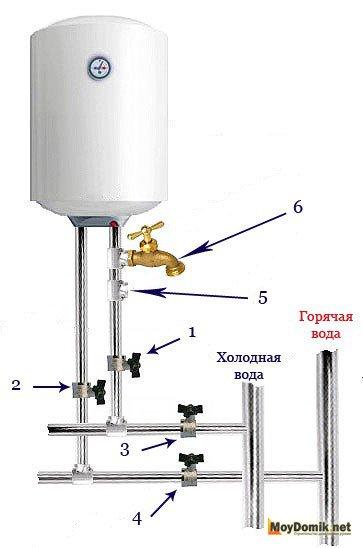 как повесить водонагреватель