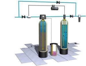 Как очистить водопроводную воду в домашних условиях от хлора и примесей