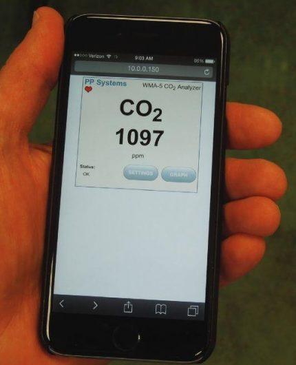 Характеристика и виды датчиков угарного газа, особенности выбора и монтажа
