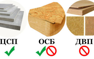 Как правильно выполнить укладку осб на старый деревянный пол?