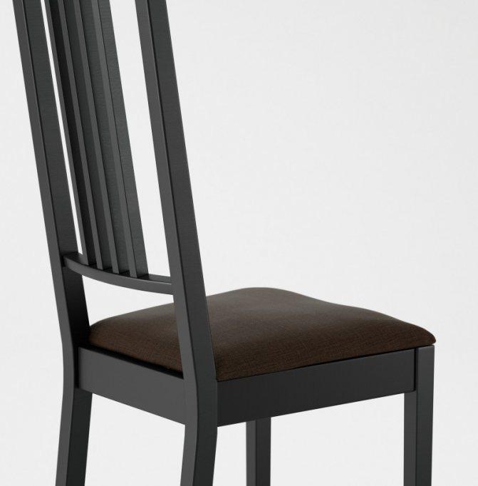 Компьютерные кресла в каталоге икеа – обзор вариантов