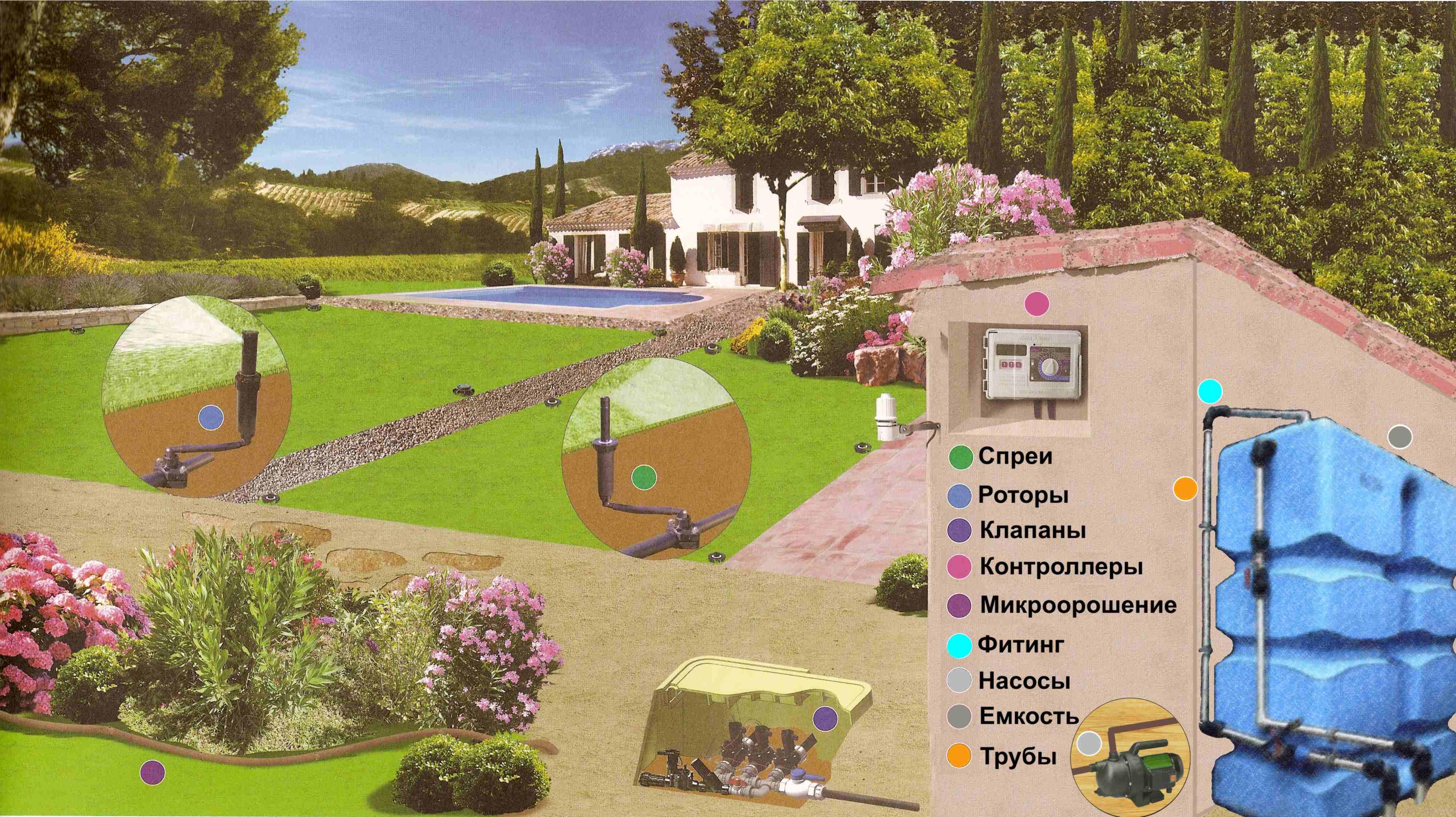 Автоматический полив газона: как сделать систему автоматического полива газона своими руками?