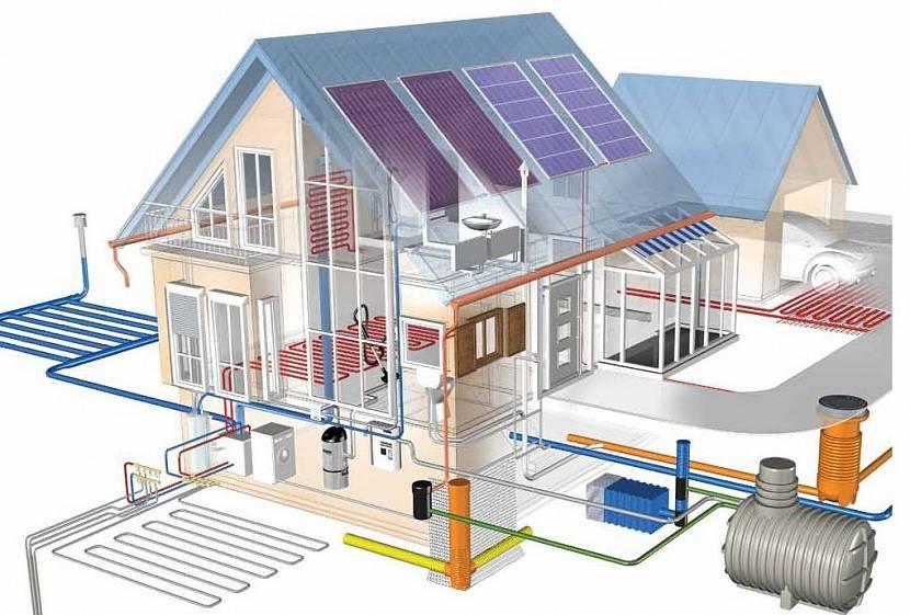 себестоимость строительства жилого дома