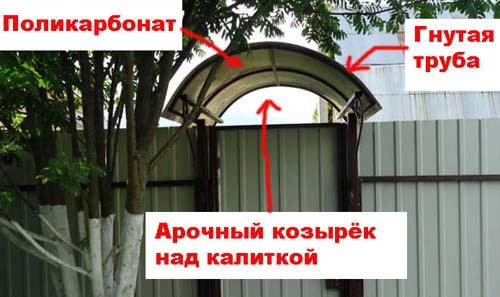 Навес над воротами и калиткой