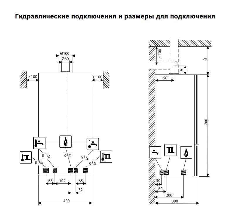 Обзор газового котла buderus logamax u072-24k
