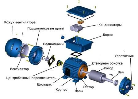 Как сделать самодельный генератор